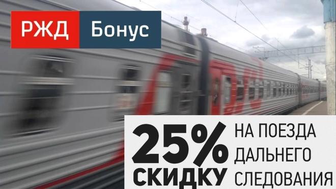 rzhd-bonus-dlya-studentov